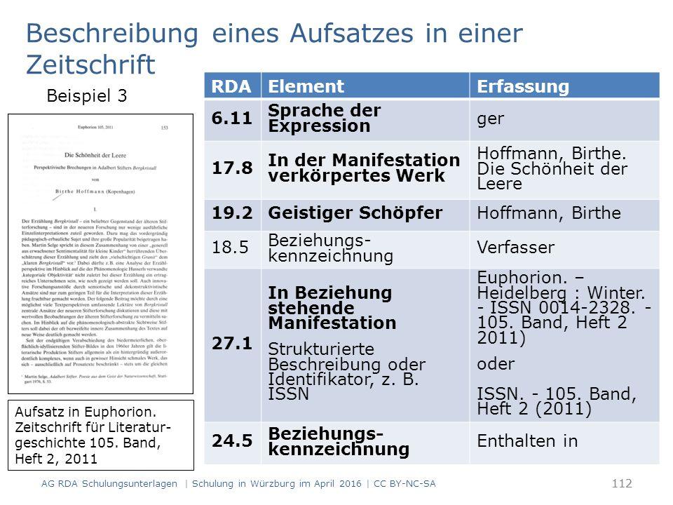 112 RDAElementErfassung 6.11 Sprache der Expression ger 17.8 In der Manifestation verkörpertes Werk Hoffmann, Birthe. Die Schönheit der Leere 19.2Geis