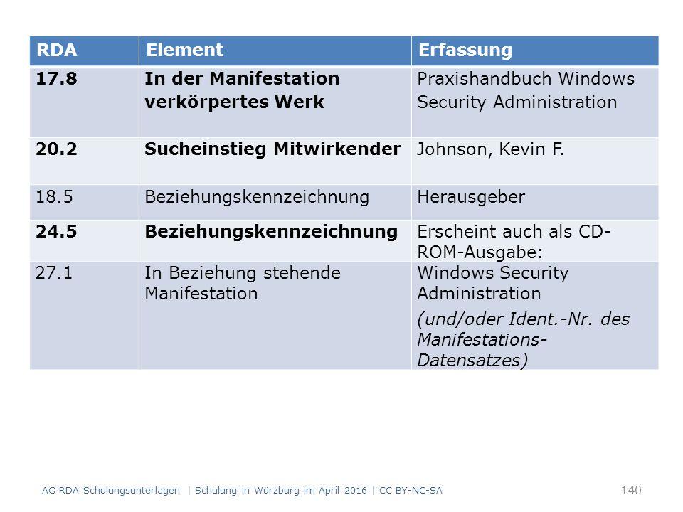 140 RDAElementErfassung 17.8 In der Manifestation verkörpertes Werk Praxishandbuch Windows Security Administration 20.2 Sucheinstieg Mitwirkender John