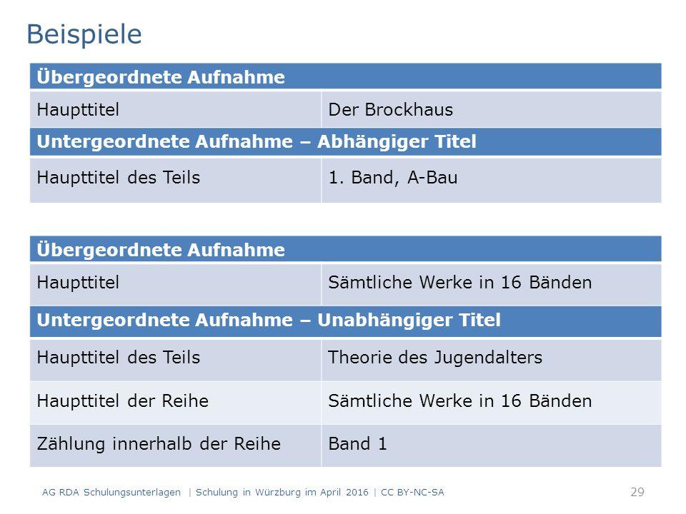 AG RDA Schulungsunterlagen | Schulung in Würzburg im April 2016 | CC BY-NC-SA 29 Übergeordnete Aufnahme HaupttitelDer Brockhaus Beispiele Untergeordne