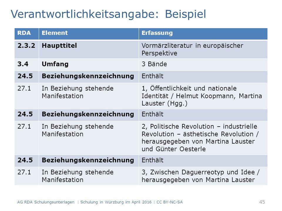 Verantwortlichkeitsangabe: Beispiel RDAElementErfassung 2.3.2HaupttitelVormärzliteratur in europäischer Perspektive 3.4Umfang3 Bände 24.5Beziehungsken