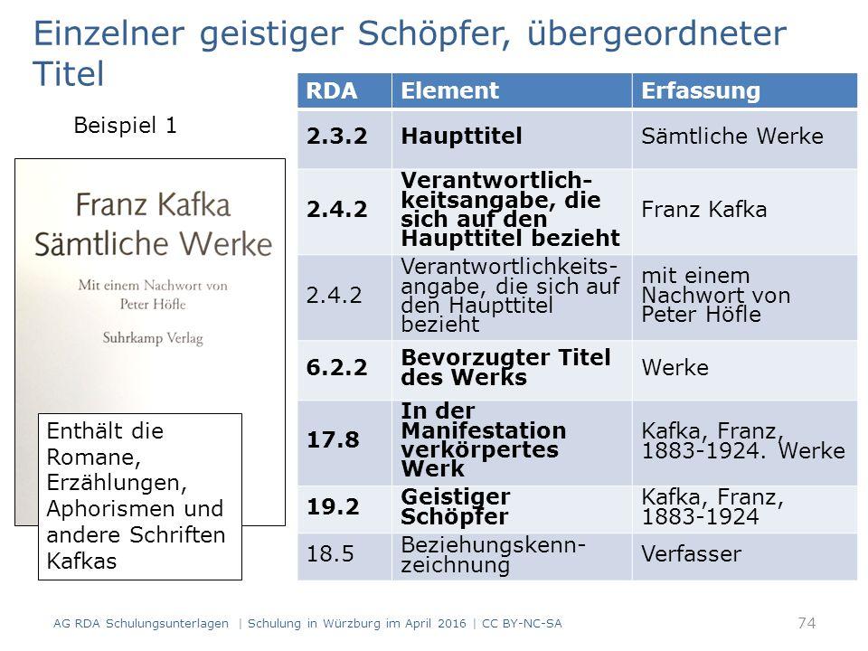 74 RDAElementErfassung 2.3.2HaupttitelSämtliche Werke 2.4.2 Verantwortlich- keitsangabe, die sich auf den Haupttitel bezieht Franz Kafka 2.4.2 Verantw