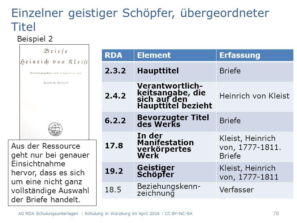 78 RDAElementErfassung 2.3.2HaupttitelBriefe 2.4.2 Verantwortlich- keitsangabe, die sich auf den Haupttitel bezieht Heinrich von Kleist 6.2.2 Bevorzug