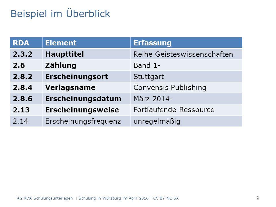 RDAElementErfassung 3.4Umfang (Hauptkomponente)1 CD 3.4Umfang (Begleitmaterial)1 Beiheft (13 Seiten) 3.5Maße (Hauptkomponente)12 cm Erfassung und Beschreibung – Umfangsangabe Mit Umfangsangabe des Begleitmaterials Darstellung im ISBD-Format: 1 CD ; 12 cm + 1 Beiheft (13 Seiten) 120 AG RDA Schulungsunterlagen   Schulung in Würzburg im April 2016   CC BY-NC-SA
