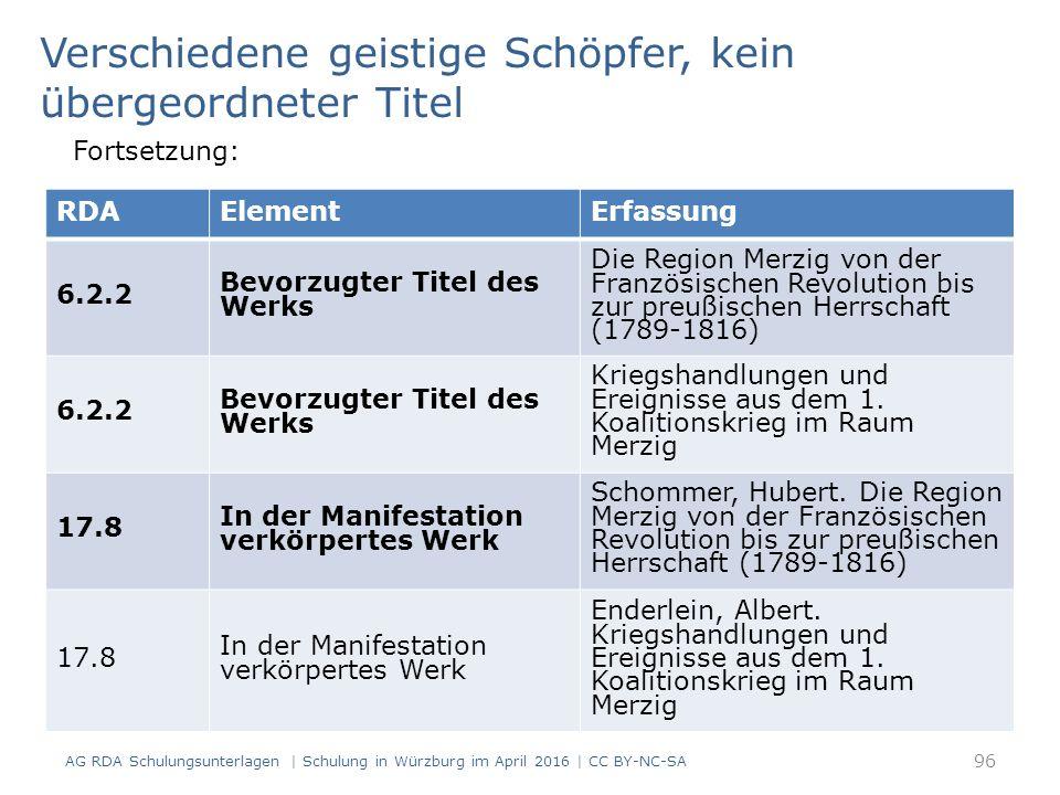 96 RDAElementErfassung 6.2.2 Bevorzugter Titel des Werks Die Region Merzig von der Französischen Revolution bis zur preußischen Herrschaft (1789-1816)