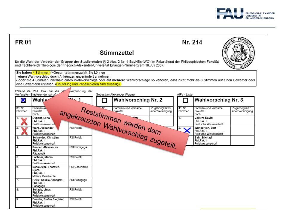 Reststimmen werden dem angekreuzten Wahlvorschlag zugeteilt.