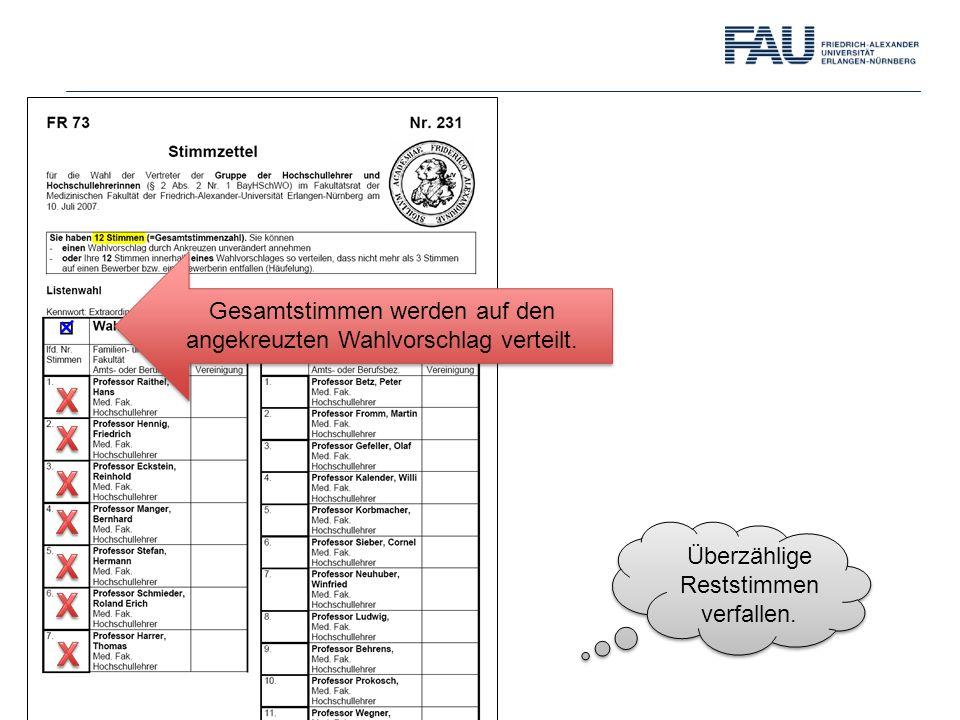Gesamtstimmen werden auf den angekreuzten Wahlvorschlag verteilt. Überzählige Reststimmen verfallen.