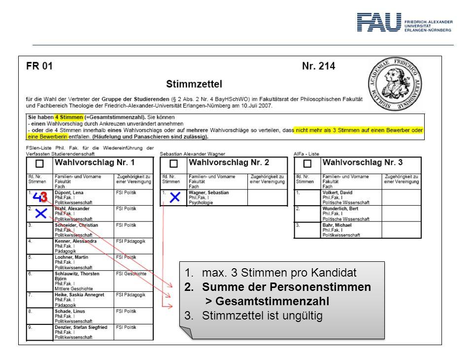 1.max. 3 Stimmen pro Kandidat 2.Summe der Personenstimmen > Gesamtstimmenzahl 3.Stimmzettel ist ungültig 1.max. 3 Stimmen pro Kandidat 2.Summe der Per