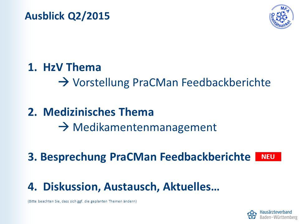 1. HzV Thema  Vorstellung PraCMan Feedbackberichte 2.