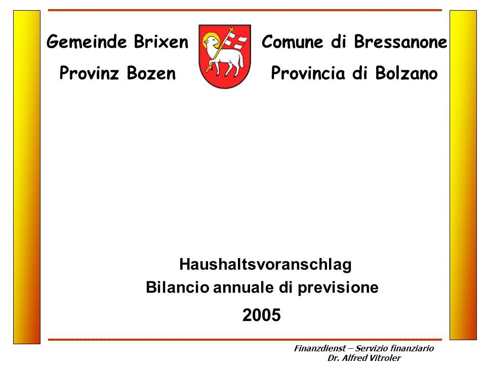 Gemeinde Brixen Provinz Bozen Comune di Bressanone Provincia di Bolzano Bilancio annuale di previsione Haushaltsvoranschlag 2005 Finanzdienst – Servizio finanziario Dr.