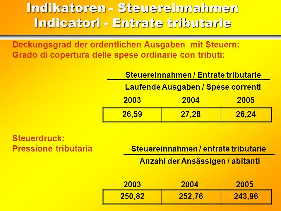 Indicatori Entrate ordinarie Autonomia finanziaria: L'autonomia finanziaria misura la percentuale delle entrate proprie rispetto al totale delle entra