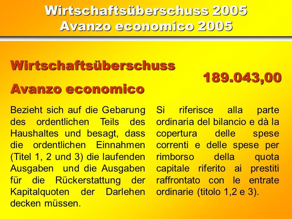Wirtschaftsüberschuss 2005 Avanzo economico 2005 Wirtschaftsüberschuss Avanzo economico 189.043,00 Si riferisce alla parte ordinaria del bilancio e dà la copertura delle spese correnti e delle spese per rimborso della quota capitale riferito ai prestiti raffrontato con le entrate ordinarie (titolo 1,2 e 3).