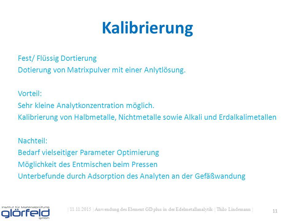 Kalibrierung | 11.11.2015 | Anwendung des Element GD plus in der Edelmetallanalytik | Thilo Lindemann | 11 Fest/ Flüssig Dortierung Dotierung von Matrixpulver mit einer Anlytlösung.