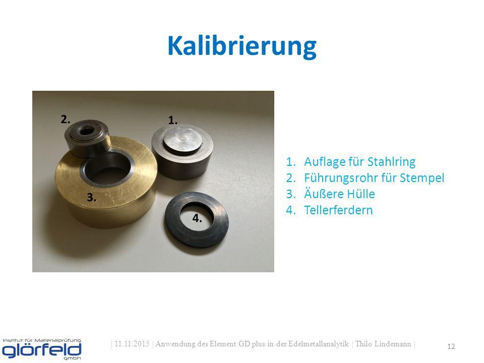 Kalibrierung | 11.11.2015 | Anwendung des Element GD plus in der Edelmetallanalytik | Thilo Lindemann | 12 1.Auflage für Stahlring 2.Führungsrohr für Stempel 3.Äußere Hülle 4.Tellerferdern