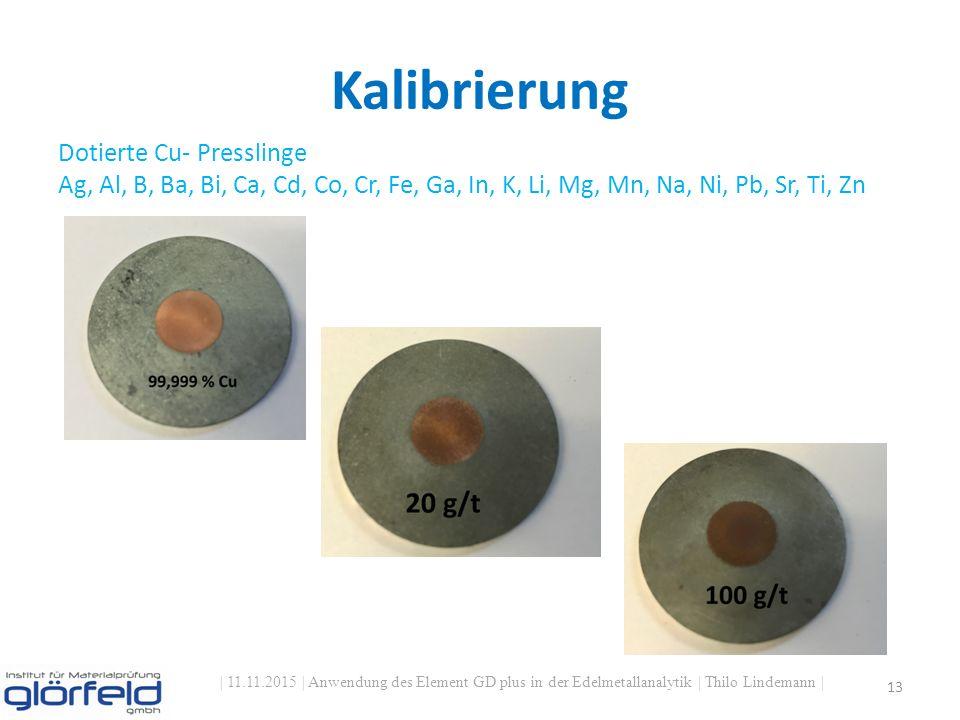 Kalibrierung | 11.11.2015 | Anwendung des Element GD plus in der Edelmetallanalytik | Thilo Lindemann | 13 Dotierte Cu- Presslinge Ag, Al, B, Ba, Bi, Ca, Cd, Co, Cr, Fe, Ga, In, K, Li, Mg, Mn, Na, Ni, Pb, Sr, Ti, Zn