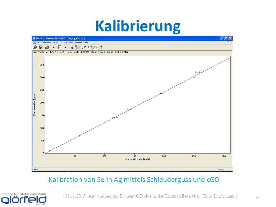 Kalibrierung | 11.11.2015 | Anwendung des Element GD plus in der Edelmetallanalytik | Thilo Lindemann | 15 Kalibration von Se in Ag mittels Schleuderguss und cGD