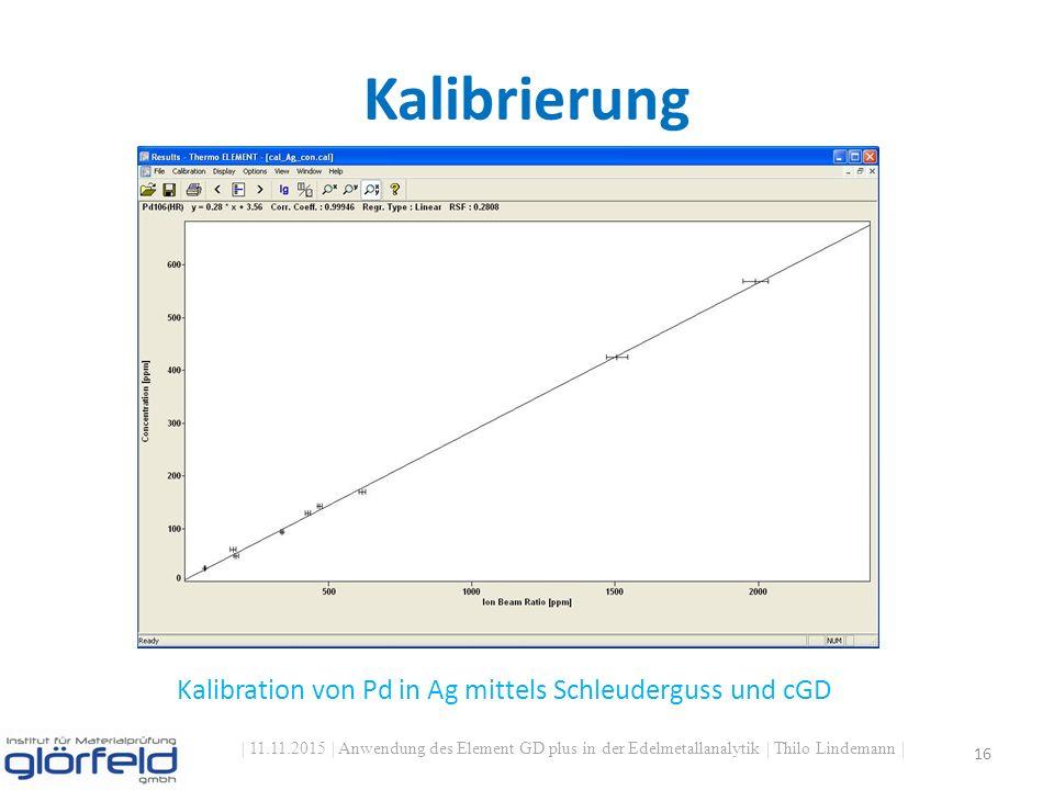 Kalibrierung | 11.11.2015 | Anwendung des Element GD plus in der Edelmetallanalytik | Thilo Lindemann | 16 Kalibration von Pd in Ag mittels Schleuderguss und cGD