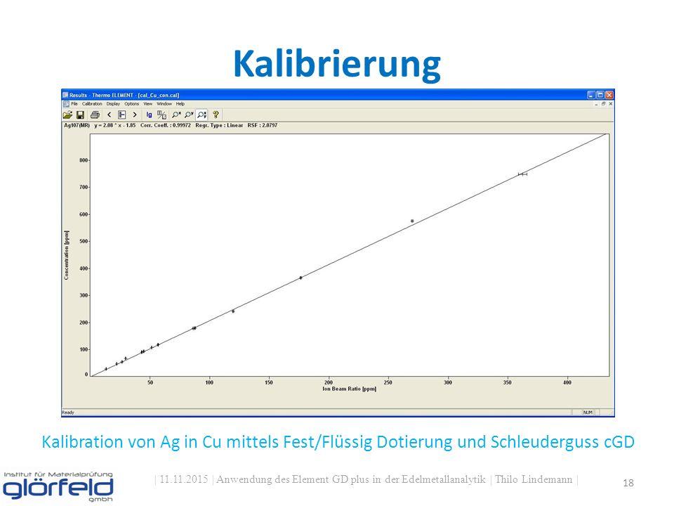 Kalibrierung | 11.11.2015 | Anwendung des Element GD plus in der Edelmetallanalytik | Thilo Lindemann | 18 Kalibration von Ag in Cu mittels Fest/Flüssig Dotierung und Schleuderguss cGD
