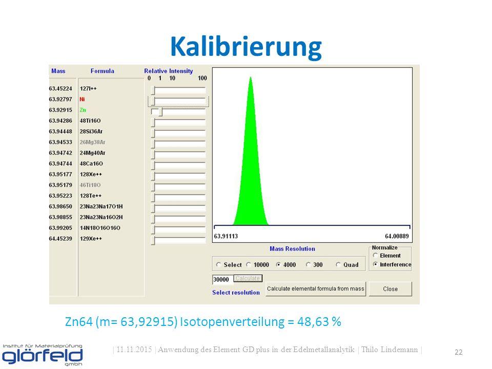 Kalibrierung | 11.11.2015 | Anwendung des Element GD plus in der Edelmetallanalytik | Thilo Lindemann | 22 Zn64 (m= 63,92915) Isotopenverteilung = 48,63 %