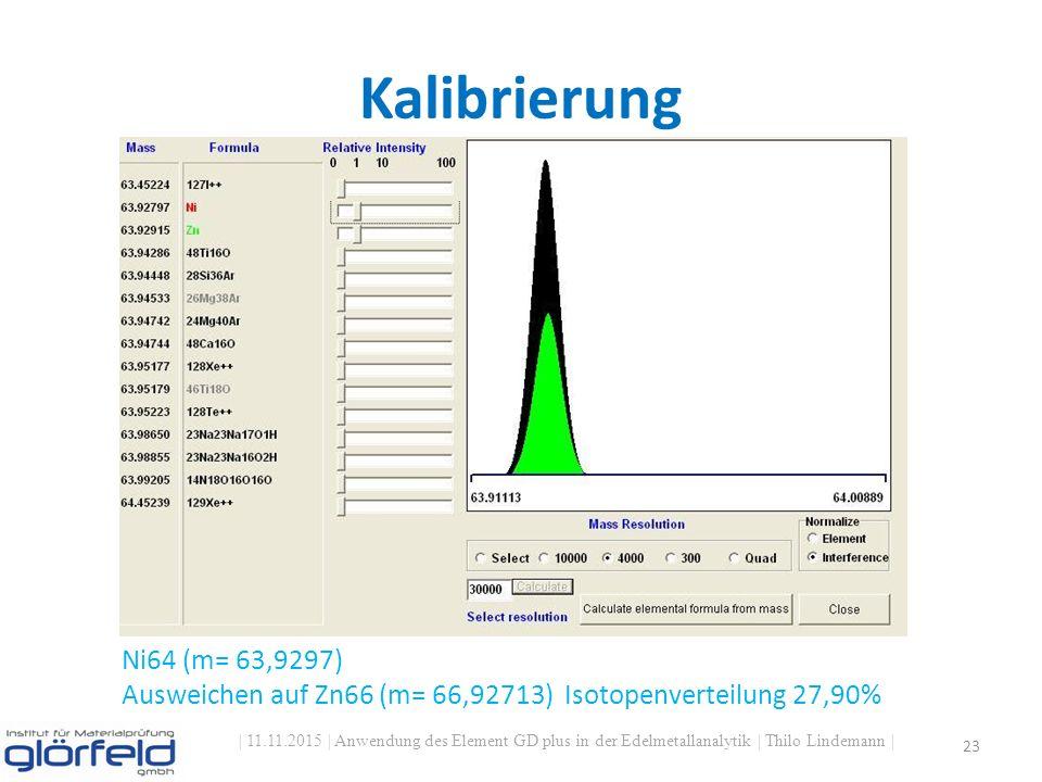 Kalibrierung | 11.11.2015 | Anwendung des Element GD plus in der Edelmetallanalytik | Thilo Lindemann | 23 Ni64 (m= 63,9297) Ausweichen auf Zn66 (m= 66,92713) Isotopenverteilung 27,90%