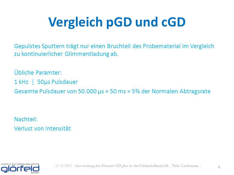 Vergleich pGD und cGD | 11.11.2015 | Anwendung des Element GD plus in der Edelmetallanalytik | Thilo Lindemann | 6 Gepulstes Sputtern trägt nur einen Bruchteil des Probematerial im Vergleich zu kontinuierlicher Glimmentladung ab.