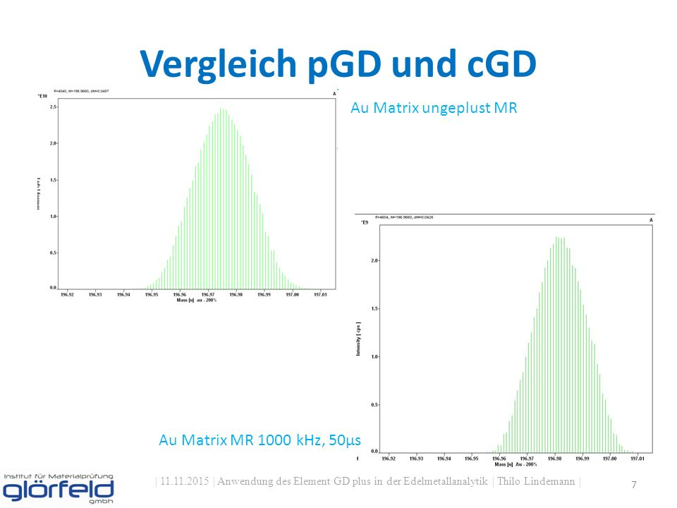 Vergleich pGD und cGD | 11.11.2015 | Anwendung des Element GD plus in der Edelmetallanalytik | Thilo Lindemann | 7 Au Matrix ungeplust MR Au Matrix MR