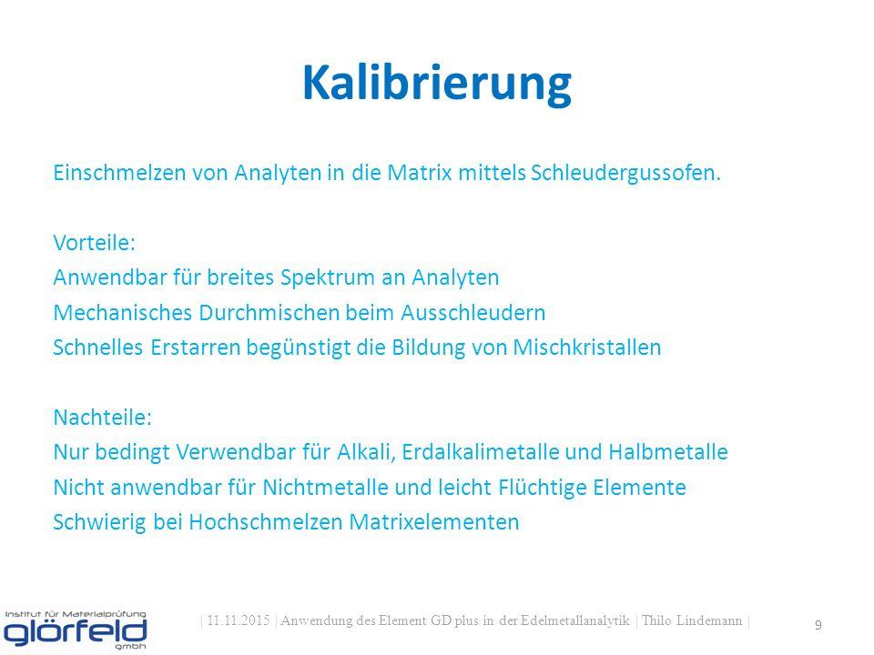 Kalibrierung | 11.11.2015 | Anwendung des Element GD plus in der Edelmetallanalytik | Thilo Lindemann | 9 Einschmelzen von Analyten in die Matrix mittels Schleudergussofen.