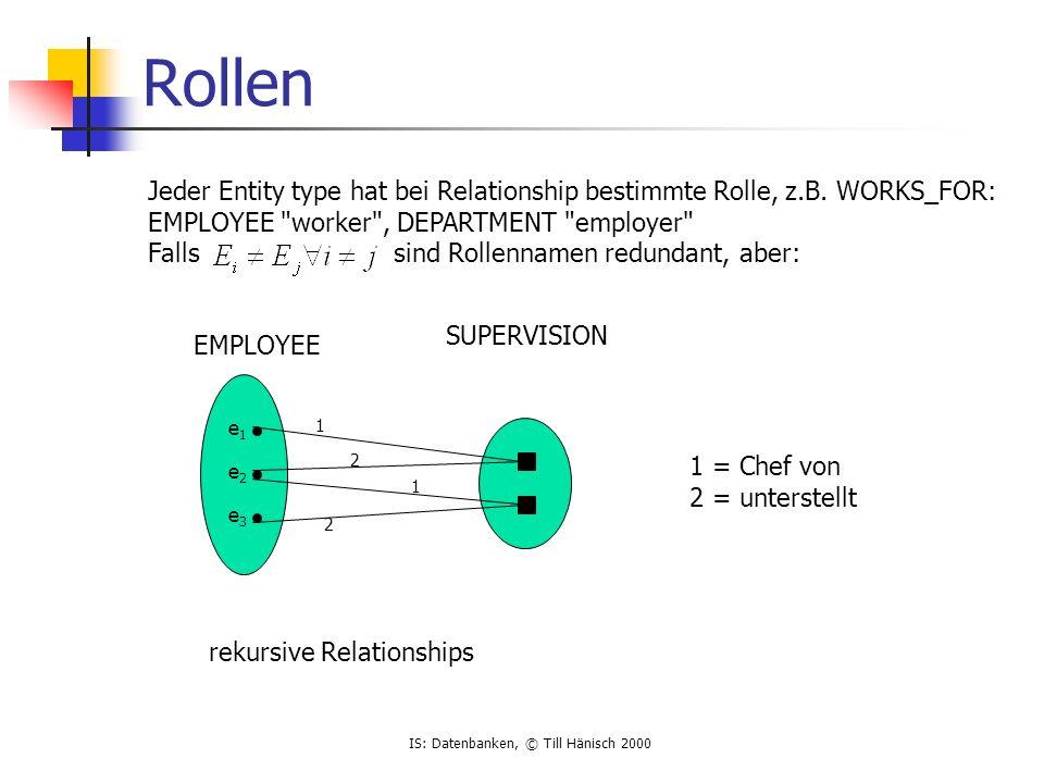 IS: Datenbanken, © Till Hänisch 2000 Rollen Jeder Entity type hat bei Relationship bestimmte Rolle, z.B. WORKS_FOR: EMPLOYEE
