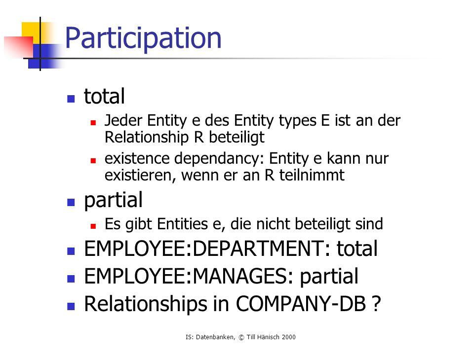IS: Datenbanken, © Till Hänisch 2000 Participation total Jeder Entity e des Entity types E ist an der Relationship R beteiligt existence dependancy: E