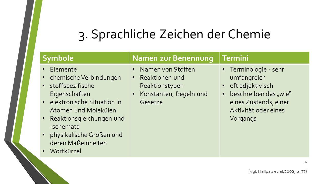 3. Sprachliche Zeichen der Chemie 6 SymboleNamen zur BenennungTermini Elemente chemische Verbindungen stoffspezifische Eigenschaften elektronische Sit