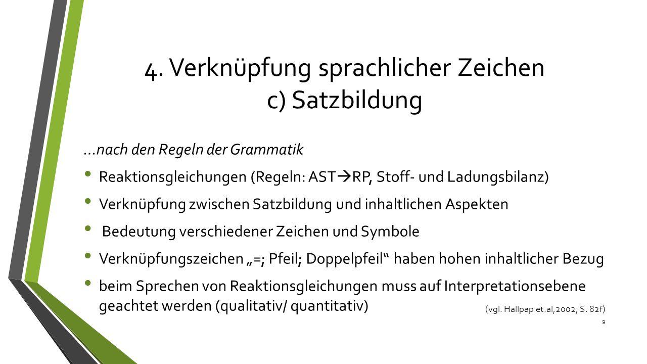 4. Verknüpfung sprachlicher Zeichen c) Satzbildung …nach den Regeln der Grammatik Reaktionsgleichungen (Regeln: AST  RP, Stoff- und Ladungsbilanz) Ve