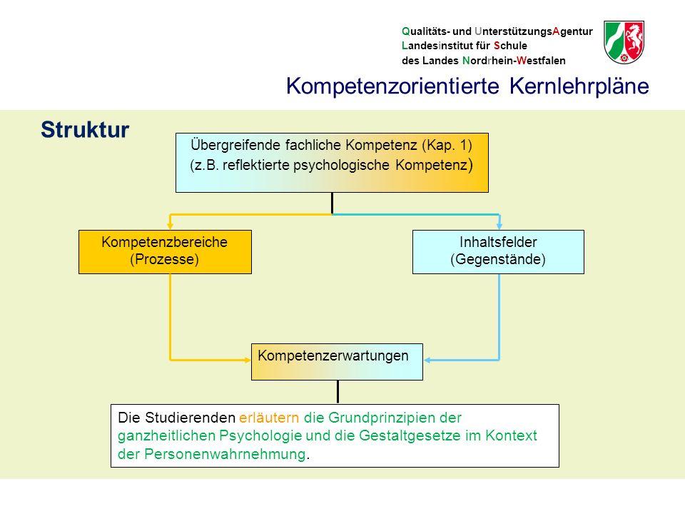 Qualitäts- und UnterstützungsAgentur Landesinstitut für Schule des Landes Nordrhein-Westfalen Struktur Kompetenzerwartungen Die Studierenden erläutern die Grundprinzipien der ganzheitlichen Psychologie und die Gestaltgesetze im Kontext der Personenwahrnehmung.