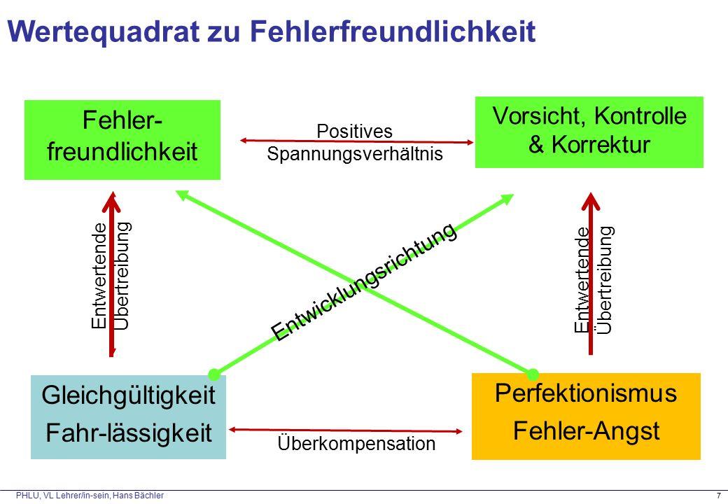 PHLU, VL Lehrer/in-sein, Hans Bächler 2) Thematisches Vagabundieren: blinder Aktionismus in komplexen Situationen oder in Stresssituationen
