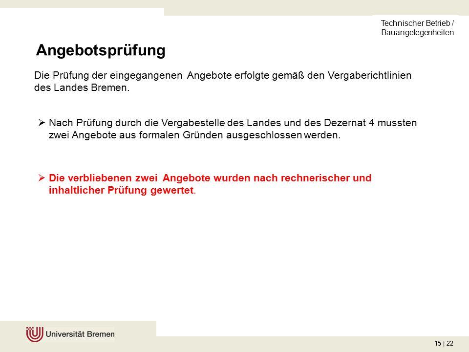 15 | 22 universität daten+fakten Technischer Betrieb / Bauangelegenheiten Angebotsprüfung Die Prüfung der eingegangenen Angebote erfolgte gemäß den Vergaberichtlinien des Landes Bremen.