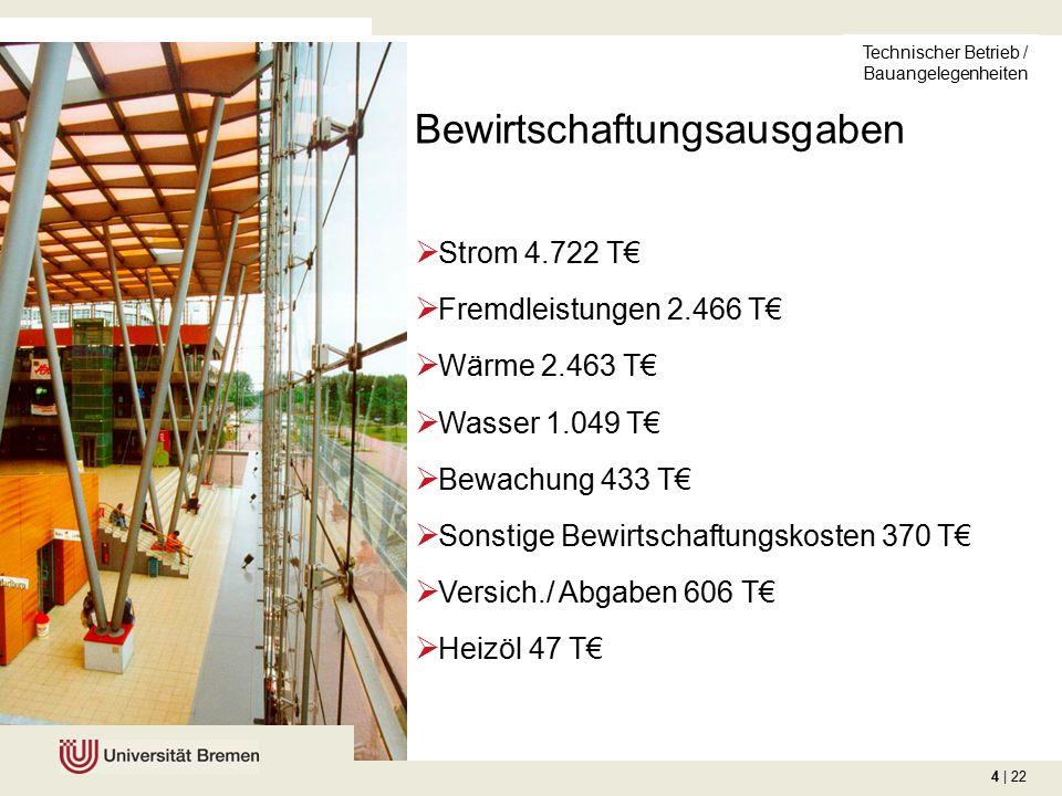 4 | 22 universität daten+fakten Bewirtschaftungsausgaben  Strom 4.722 T€  Fremdleistungen 2.466 T€  Wärme 2.463 T€  Wasser 1.049 T€  Bewachung 433 T€  Sonstige Bewirtschaftungskosten 370 T€  Versich./ Abgaben 606 T€  Heizöl 47 T€ Technischer Betrieb / Bauangelegenheiten