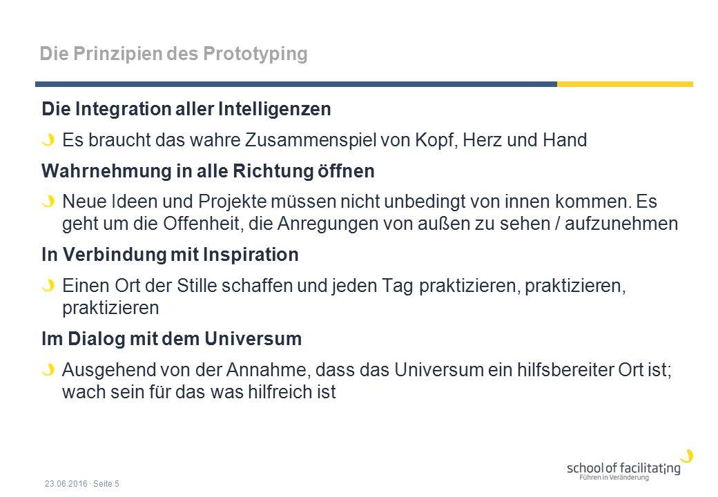 Die Prinzipien des Prototyping Die Integration aller Intelligenzen Es braucht das wahre Zusammenspiel von Kopf, Herz und Hand Wahrnehmung in alle Rich