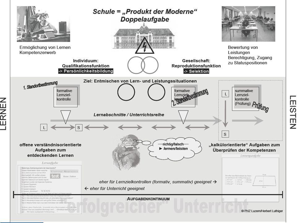 1.Lernwirksamer Unterricht 2. Lernziele 3. statements 4. Aufgabentypen 5. Gute Lernaufgaben 6. ES