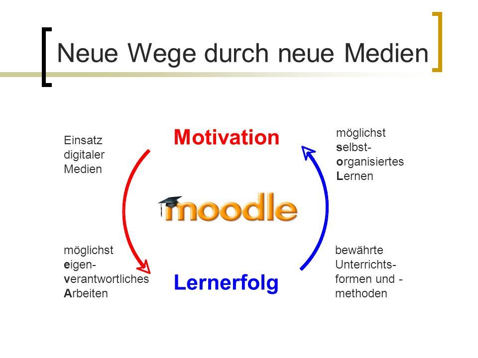 Neue Wege durch neue Medien Motivation Lernerfolg möglichst selbst- organisiertes Lernen bewährte Unterrichts- formen und - methoden Einsatz digitaler Medien möglichst eigen- verantwortliches Arbeiten