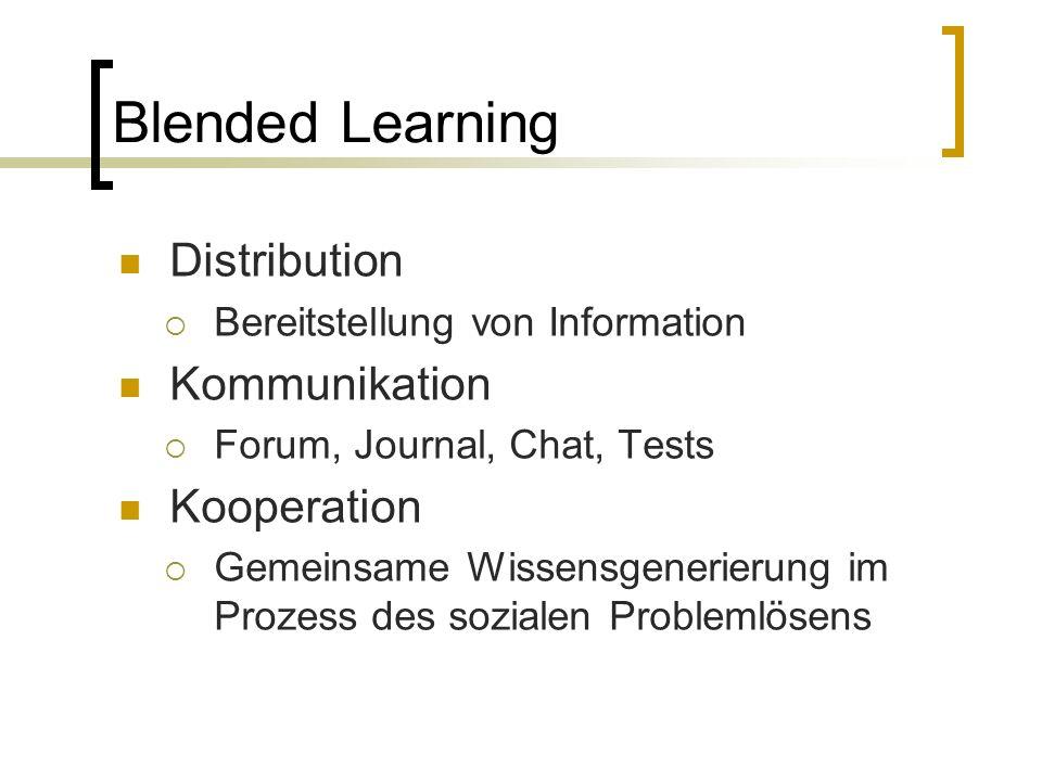 Blended Learning Distribution  Bereitstellung von Information Kommunikation  Forum, Journal, Chat, Tests Kooperation  Gemeinsame Wissensgenerierung im Prozess des sozialen Problemlösens