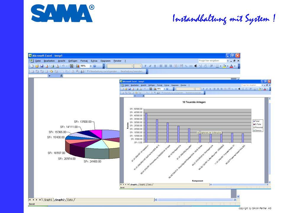 Instandhaltung mit System ! copyright by SAMA Partner AG