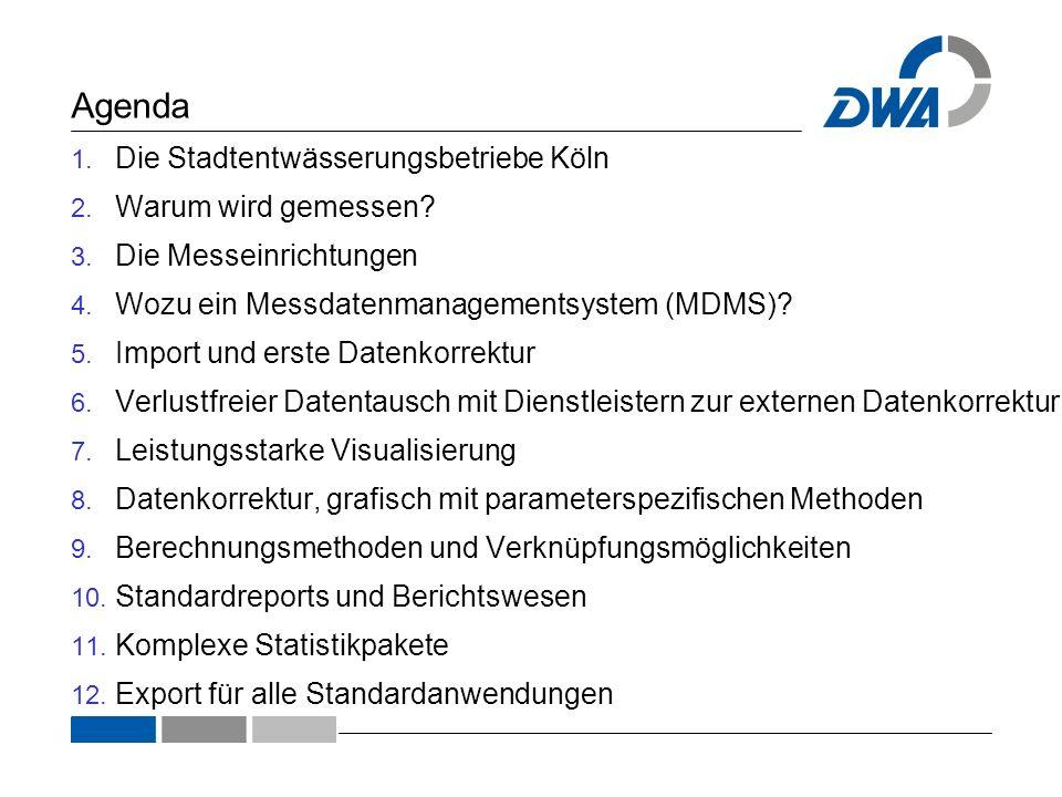 Agenda 1. Die Stadtentwässerungsbetriebe Köln 2. Warum wird gemessen.