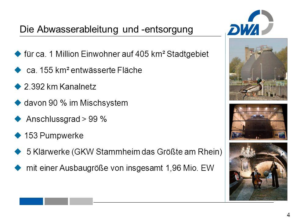 Die Abwasserableitung und -entsorgung 4  für ca. 1 Million Einwohner auf 405 km² Stadtgebiet  ca.