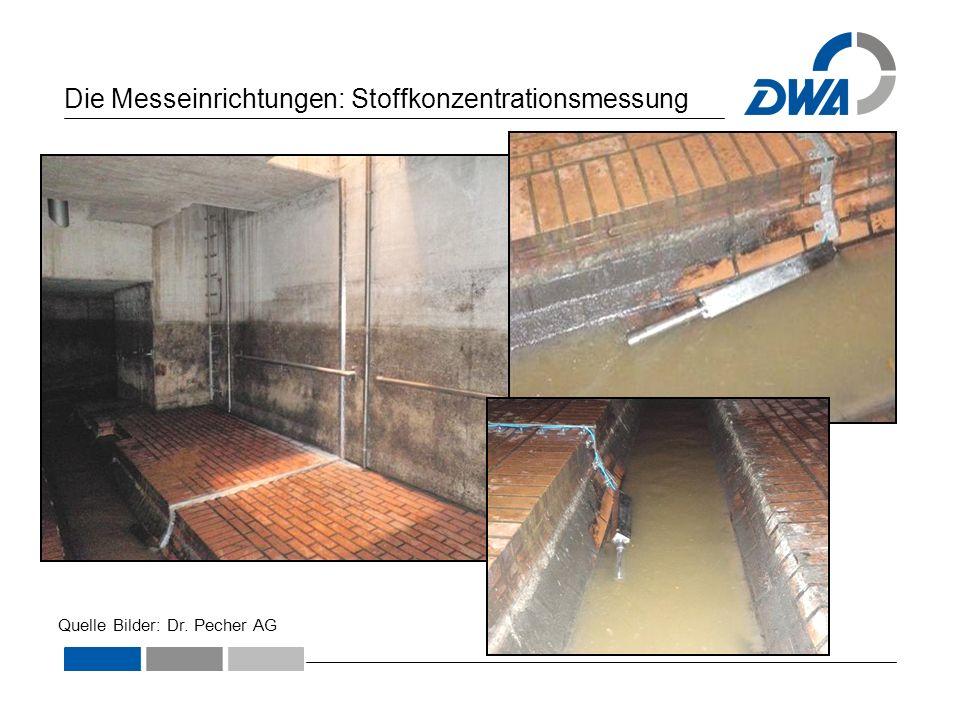 Die Messeinrichtungen: Stoffkonzentrationsmessung Quelle Bilder: Dr. Pecher AG