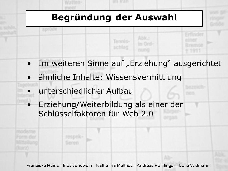 Franziska Hainz – Ines Jenewein – Katharina Matthes – Andreas Pointinger – Lena Widmann Qualität Kommentierung