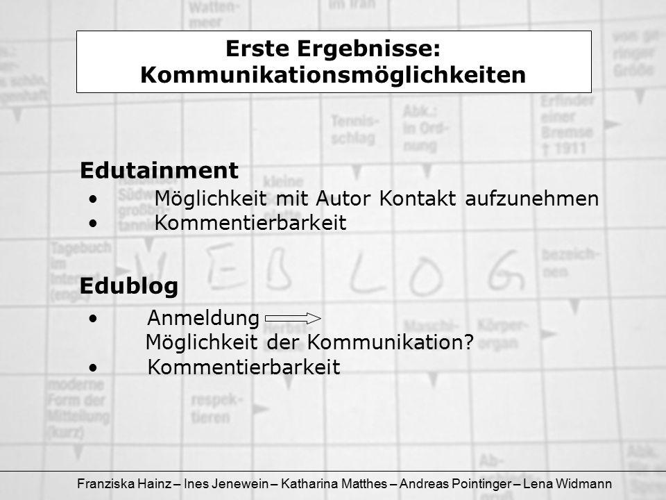Franziska Hainz – Ines Jenewein – Katharina Matthes – Andreas Pointinger – Lena Widmann Erste Ergebnisse: Kommunikationsmöglichkeiten Edutainment Mögl