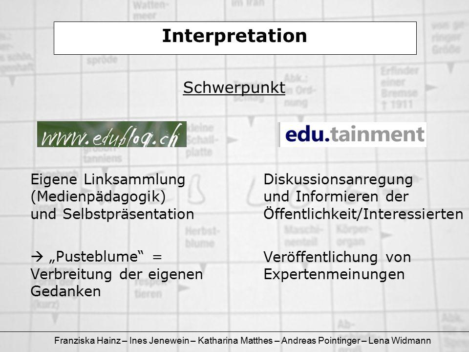 Franziska Hainz – Ines Jenewein – Katharina Matthes – Andreas Pointinger – Lena Widmann Interpretation Schwerpunkt Eigene Linksammlung (Medienpädagogi