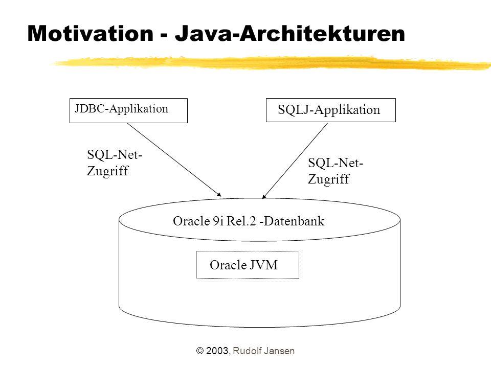 © 2003, Rudolf Jansen Threading alle Java-Threads laufen innerhalb eines Betriebssystem- Threads - Multithreaded Java-Code kann übernommen werden - Aber: kein Performancegewinn zu erwarten Empfehlung: - DB-interne Anwendungen mit einem Thread implementieren - falls Parallelverarbeitung in x Threads gewünscht ist:  x Java-Aufrufe in x verschiedenen JVMs starten (pro JVM ca.