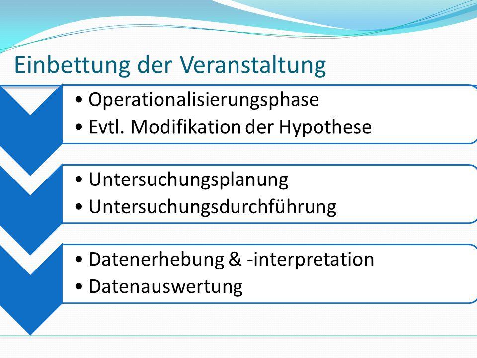 Einbettung der Veranstaltung Operationalisierungsphase Evtl.