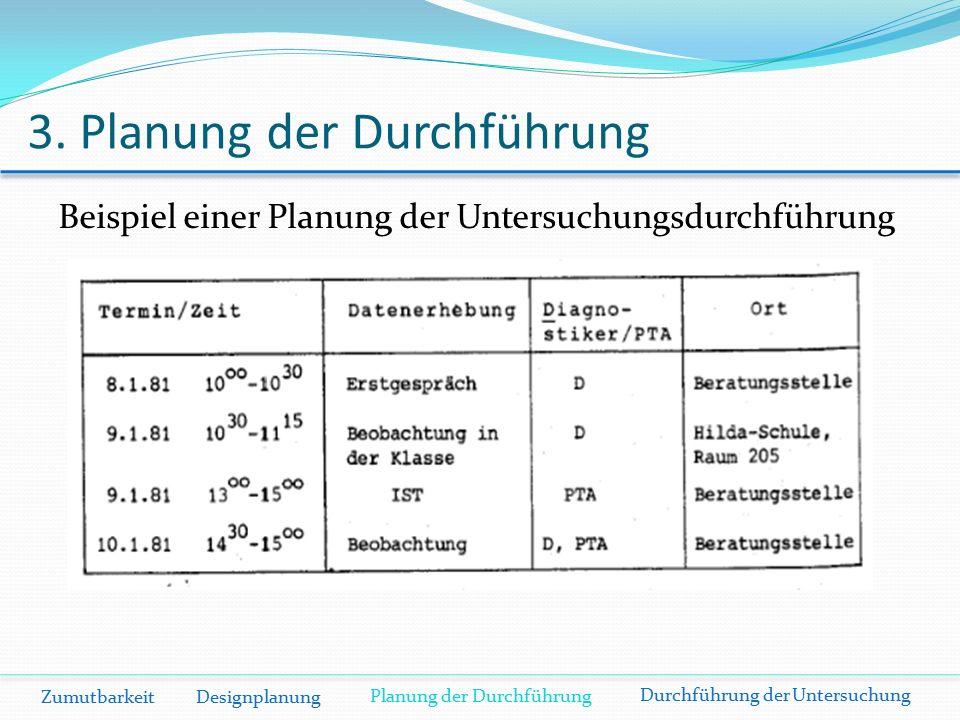3. Planung der Durchführung Zumutbarkeit Designplanung Beispiel einer Planung der Untersuchungsdurchführung Planung der Durchführung Durchführung der