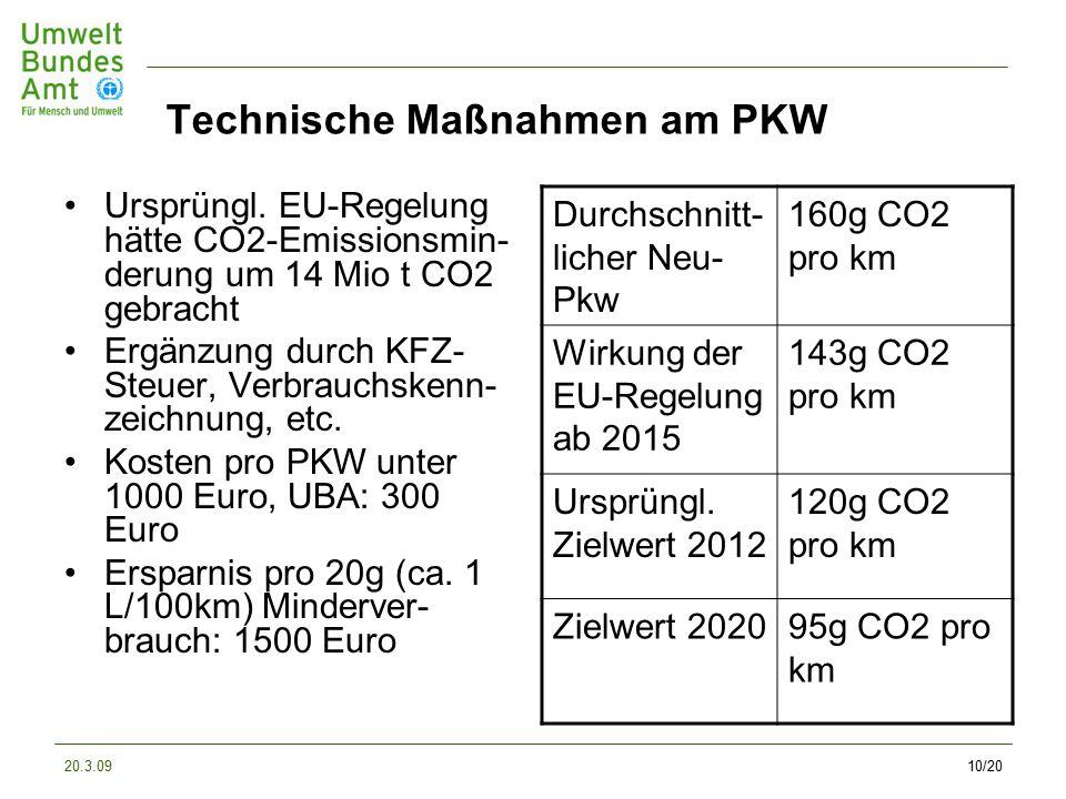 20.3.0910/20 Technische Maßnahmen am PKW Ursprüngl.