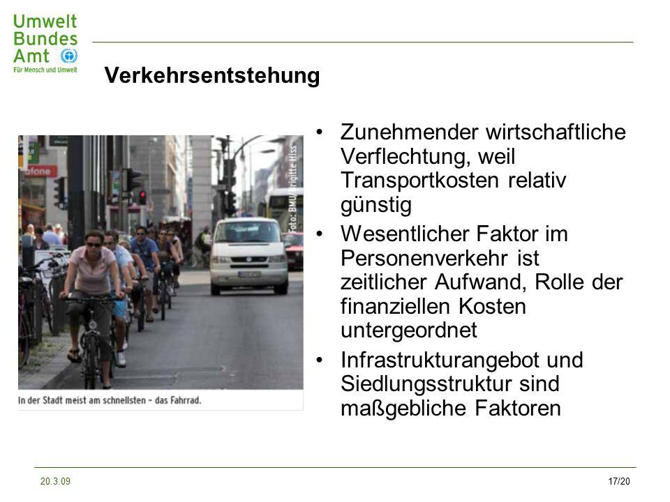 20.3.0917/20 Verkehrsentstehung Zunehmender wirtschaftliche Verflechtung, weil Transportkosten relativ günstig Wesentlicher Faktor im Personenverkehr ist zeitlicher Aufwand, Rolle der finanziellen Kosten untergeordnet Infrastrukturangebot und Siedlungsstruktur sind maßgebliche Faktoren